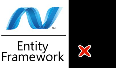 Entity Framework 6 Child Deletion And Foreign Keys - String